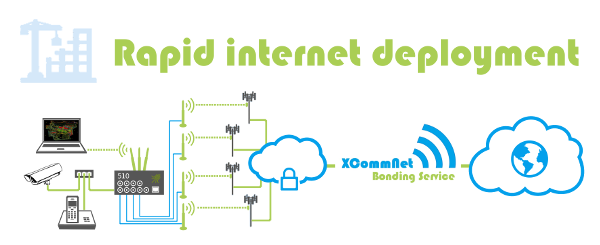 Rapid and Emergency Internet